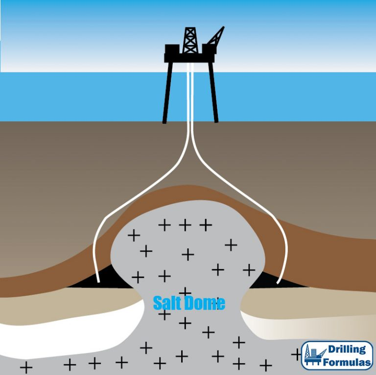 3-Salt-dome-drilling-03-768x767