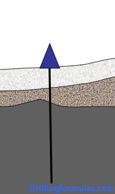 Applications-of-Directional-Drilling-Control-Vertical-Wells
