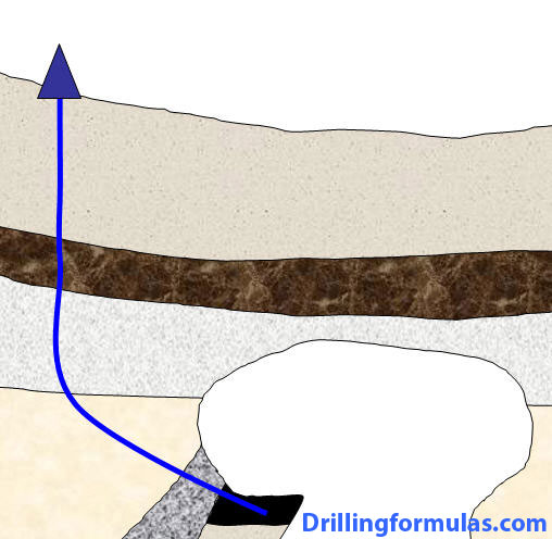 Applications-of-Directional-Drilling-Salt-Dome