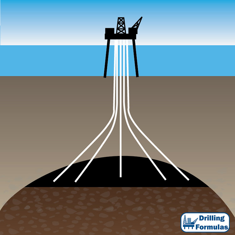 2-Single-surface-location-for-multiple-wells-02