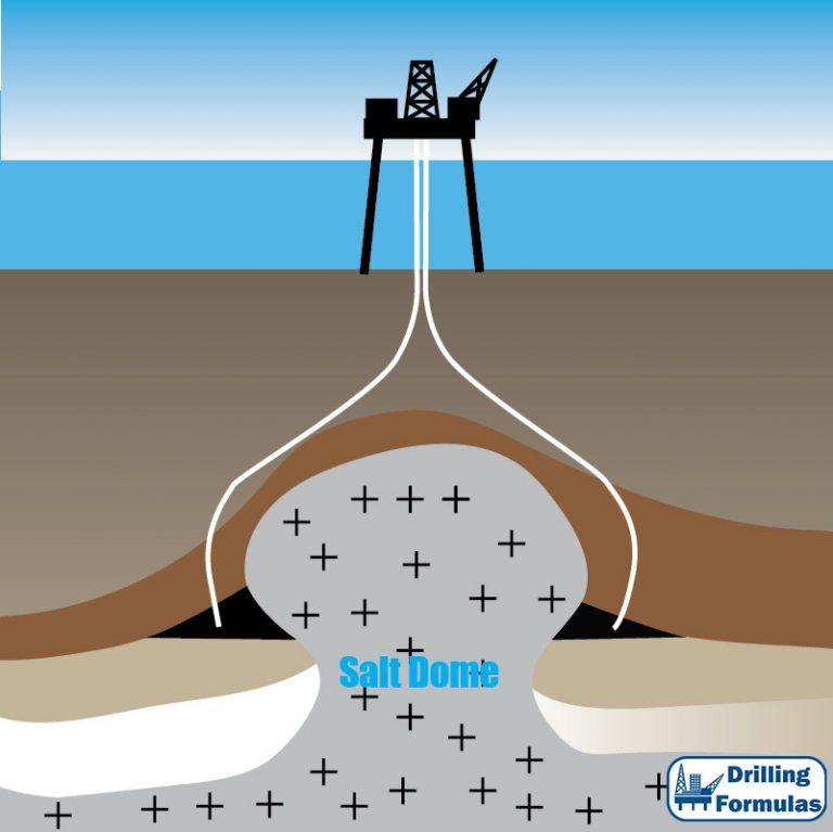 3-Salt-dome-drilling-03-768x767